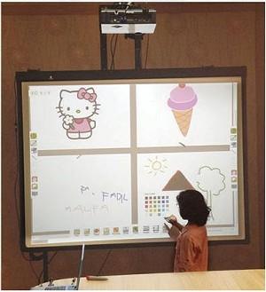 Gambar presentasi whiteboard 04